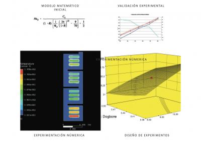Modelo Matemático de Calentamiento de Transformadores